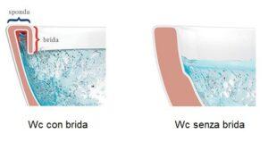 brida-wc